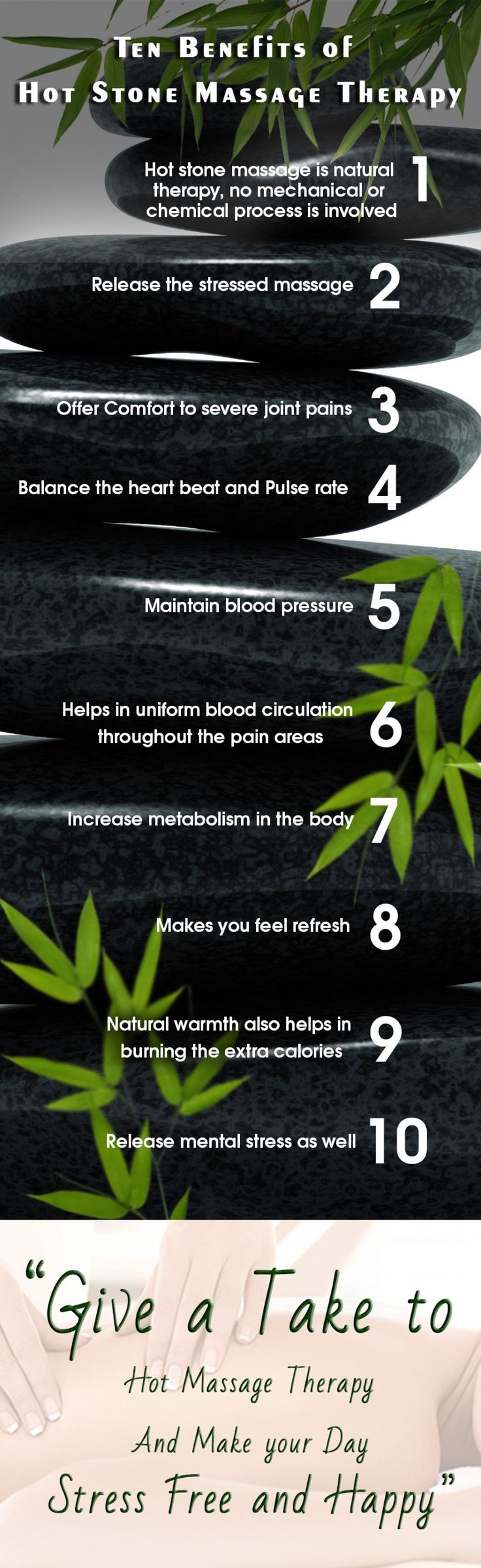 Ten Benefits of Hot Stone Massage Therapy Infographic