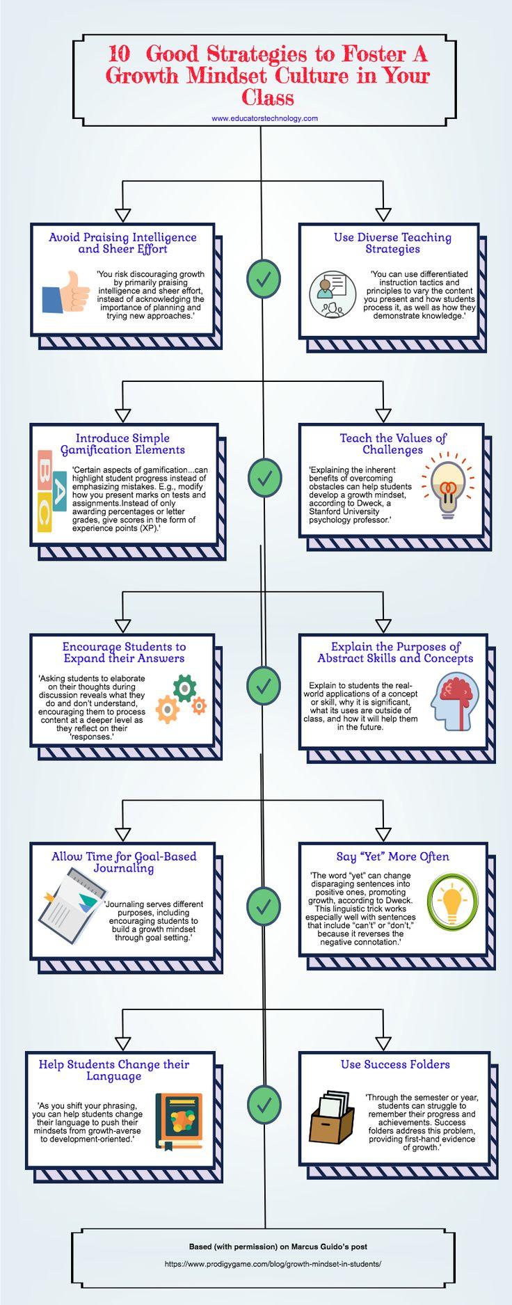 Best 25+ Teaching culture ideas on Pinterest   1st day of school ...