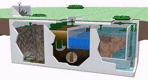 Sabes como funciona una planta de tratamiento de aguas residuales? Descubrelo en AGUAMARKET