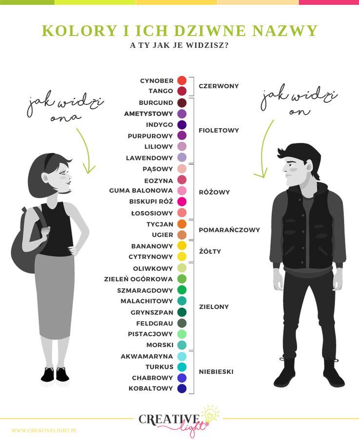 Jak kolory widzą kobiety a jak robią to mężczyźni. Porównanie z przymrużeniem oka.