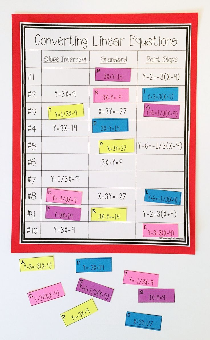 Pin On Algebra 1 Worksheets Activities Ideas And Test Prep Resources