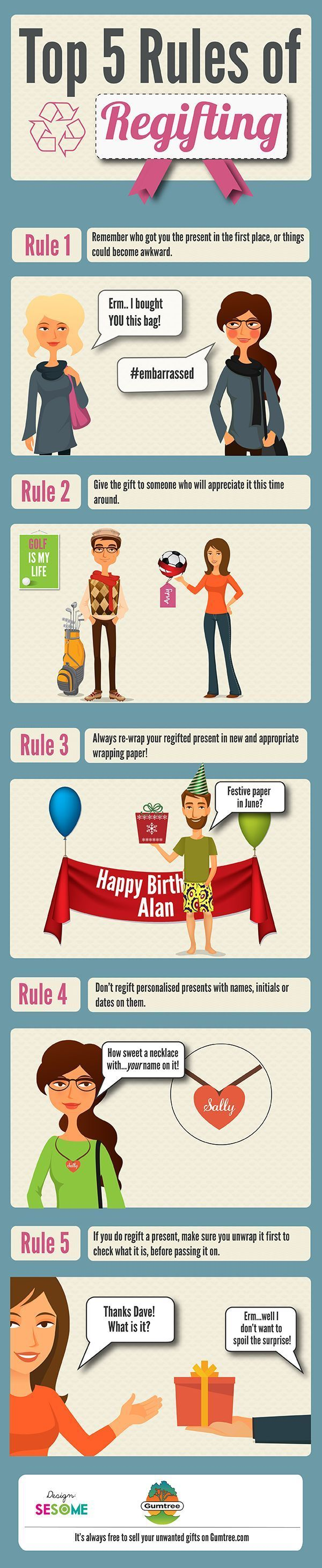 The ReGifting Rules Infographic/ Do you like to have a thrifty Christmas. You can if you remember these Regifting tips.