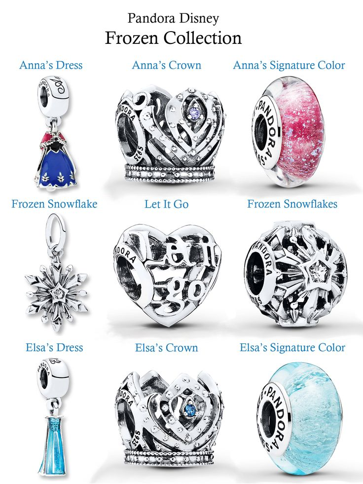 Pandora Disney, Frozen Collection