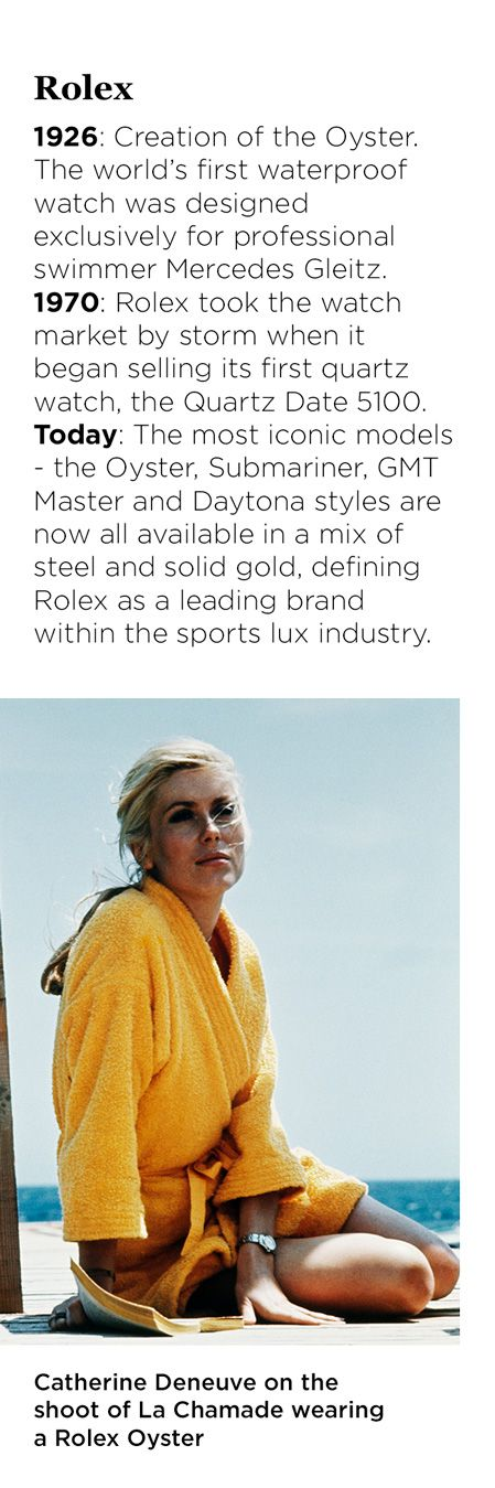 #Actress #Catherine #Deneuve #Rolex #Oyster #Facts #History