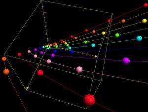 Pythagorean triple - Wikipedia, the free encyclopedia