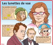 Les lunettes de vue - Le Petit Quotidien, le seul site d'information quotidienne pour les 6-10 ans !