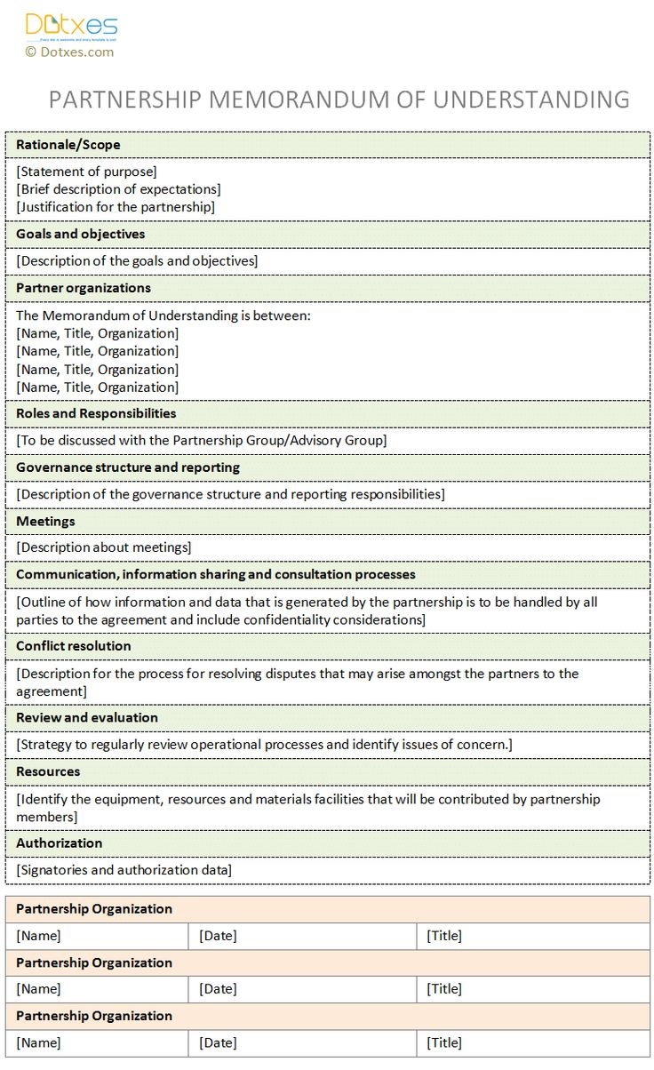 Partnership Memorandum Of Understanding Template Dotxes Memorandum Company Profile Template Memo Examples Corporate resolution authorized signers template