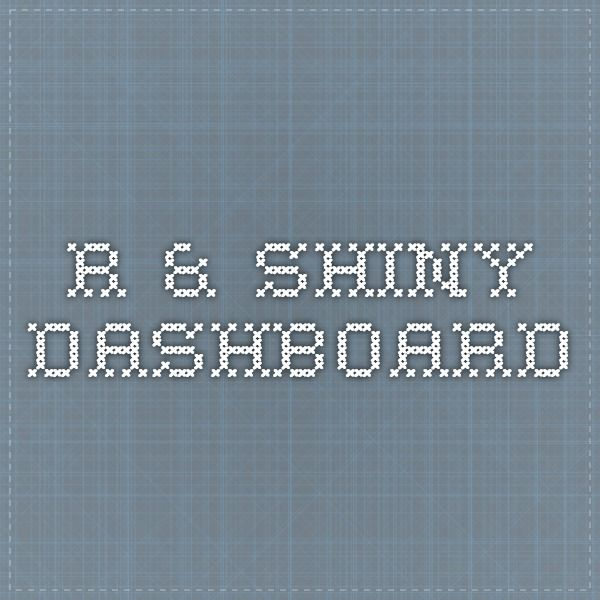 R & Shiny dashboard