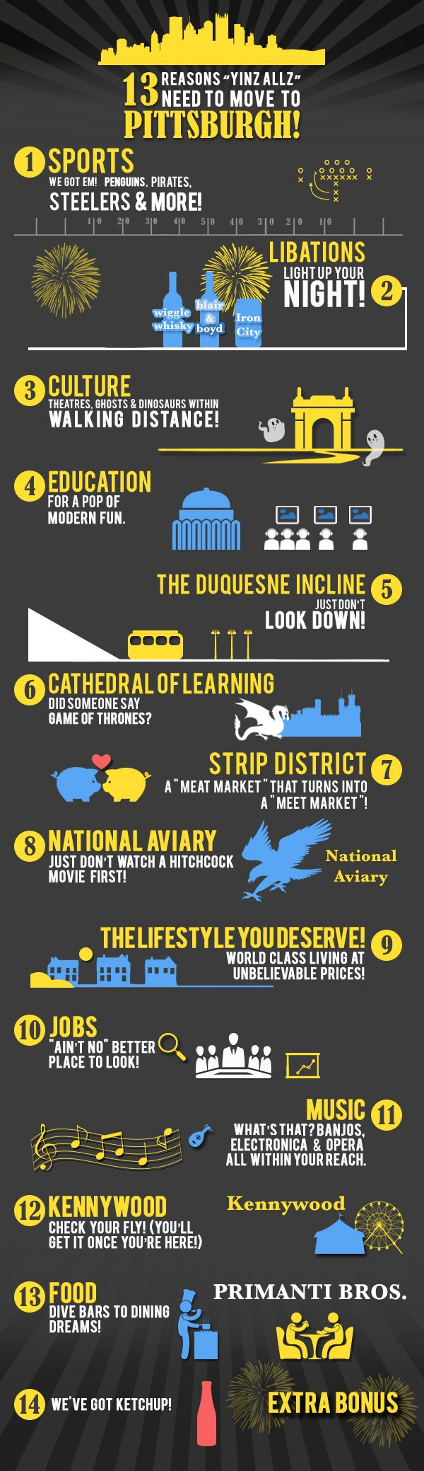 13 Reasons to Move to Pittsburgh Infographic