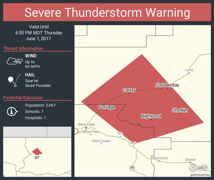 Severe Thunderstorm Warning continues for Fort Benton MT, Highwood MT, Carter MT until 6:30 PM MDTpic.twitter.com/XNkPCoMr1g - https://blog.clairepeetz.com/severe-thunderstorm-warning-continues-for-fort-benton-mt-highwood-mt-carter-mt-until-630-pm-mdtpic-twitter-comxnkpcomr1g/