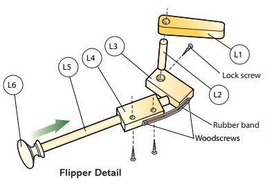 Flipper Mechanism Holzspielzeug Kinderspielzeug