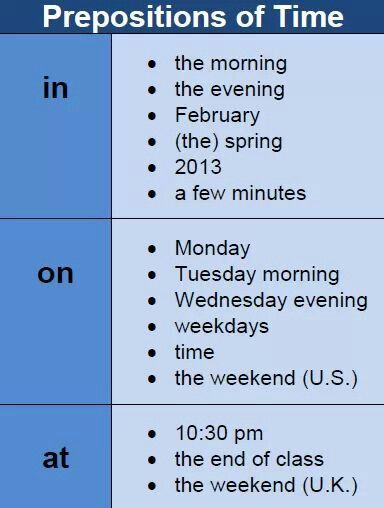 English grammar - prepositions of time