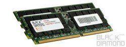 4GB 2X2GB Memory RAM for HP ProLiant Series ML150 G2, ML350 G4 ( Xeon 3Ghz ), DL145, DL360 G4 184pin PC2700 333MHz DDR RDIMM Black Diamond Memory Module Upgrade