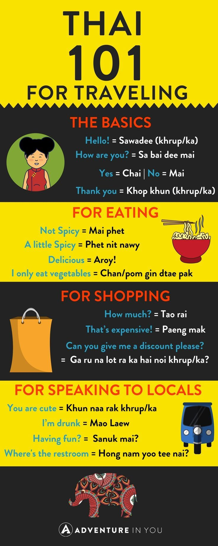 Thailand Travel | Learn basic Thai words to help you travel Thailand with ease.