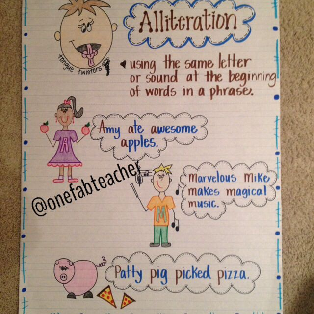 Alliteration anchor chart.