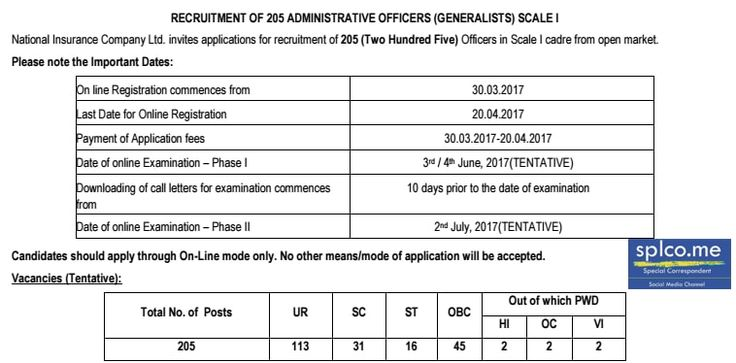Special Correspondent - www.splco.me - National Insurance Company Ltd. (NICL) Recruitment 2017 – 205 OFFICERS Vacancy