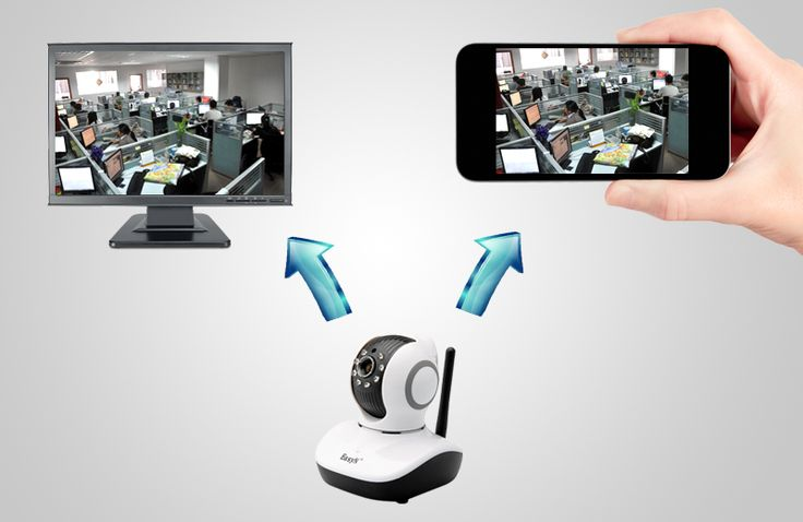 EasyN V10D (P1) Indoor IP Camera- H.264, 720p, Night Vision, Motion Detection, IR Cut, Two Way Audio, Wireless