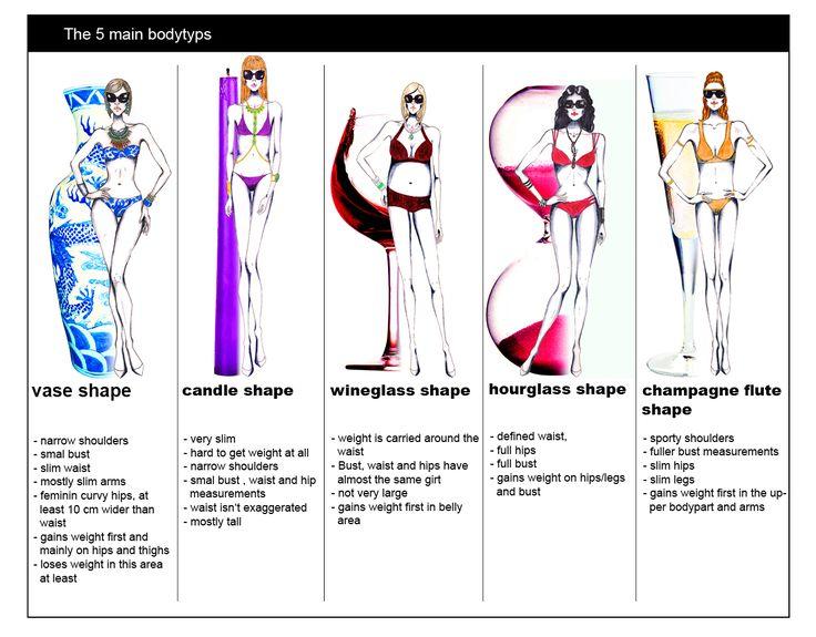 Body Shapes - Shop Your Shape