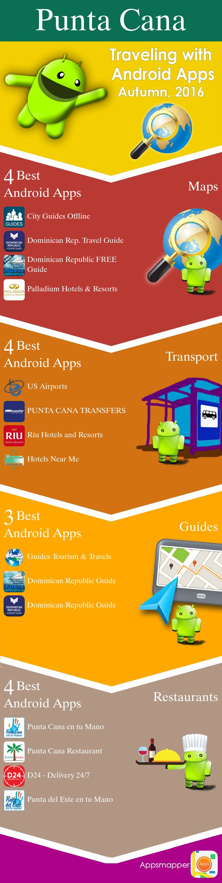Location aware index of apps for Travel