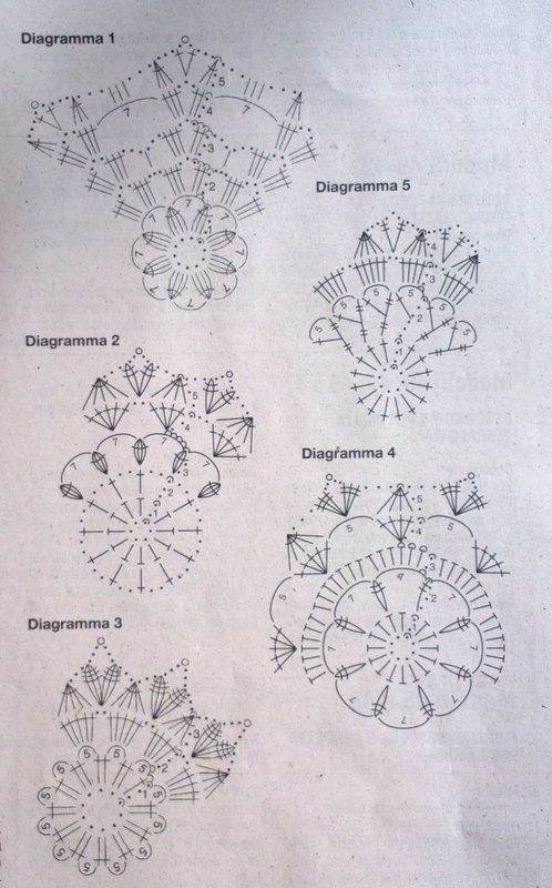 sfere natale uncinetto schemi - manifantasia