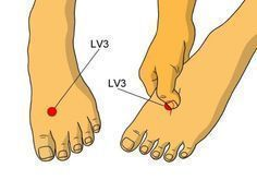 La estimulación del punto (LV3), o Tai Chong, ayuda a aliviar sintomas de estrés, dolor en la espalda baja, lumbago, alta presión sanguínea, cólicos menstruales, insomnio y ansiedad. Se encuentra entre los tarsos de los dedos gordo y segundo dedo del pie. Es recomendable que el masaje ejercido sobre este punto sea suave y circular, ya que en esta zona hay huesos frágiles. #saludlumbago