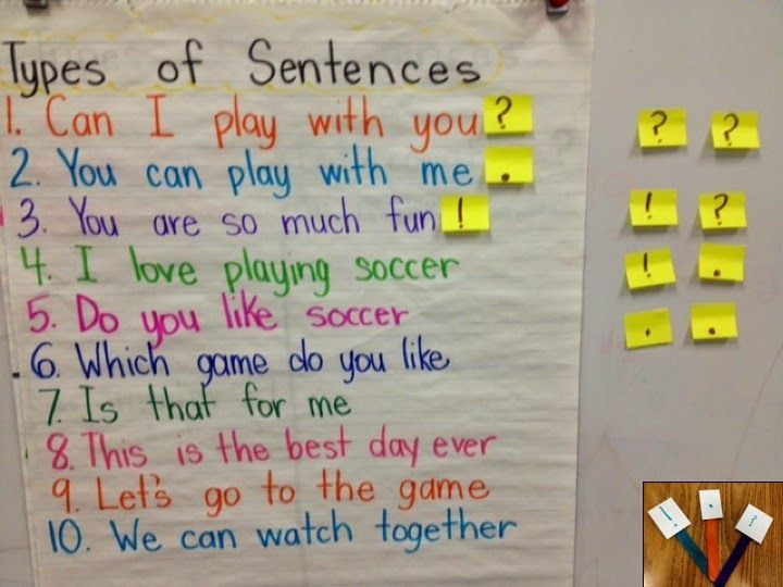 Cute idea for teaching punctuation, then have children do an activity on their own.