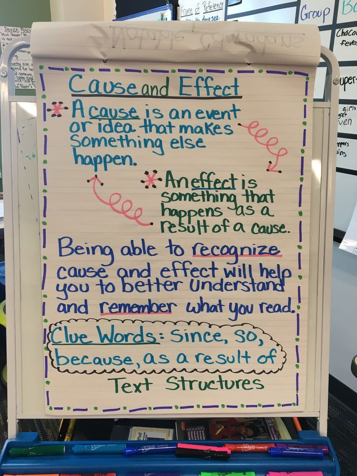 Cause and Effect Anchor Chart- perfect for my classroom!