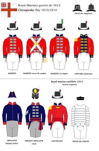 Uniforms of the Royal Marines worn during the War of 1812