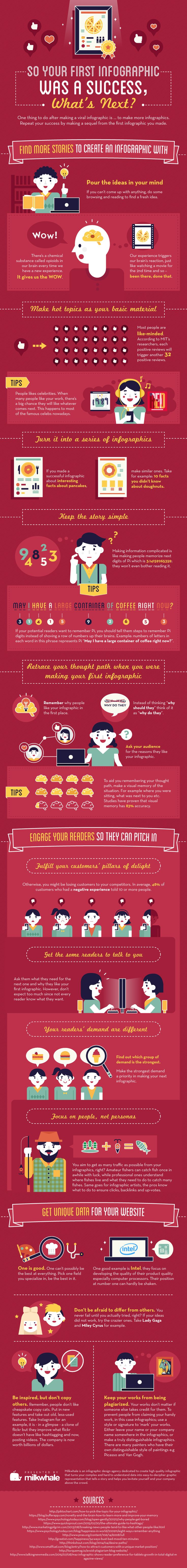 So Your First Infographic Was A Success, What's Next? - #infographic