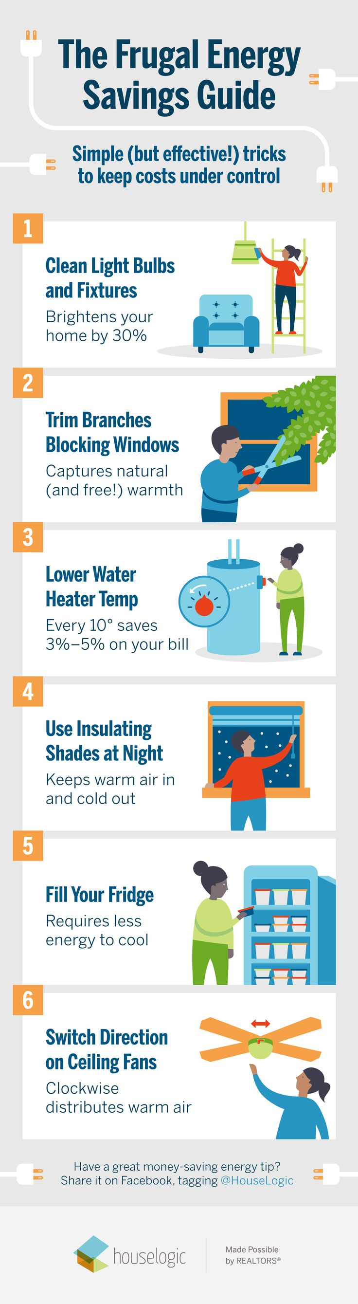 Best 25 Energy Saving Tips Ideas On Pinterest  Energy Use Endearing Average Electric Bill For 2 Bedroom Apartment Review