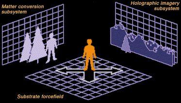 A holofedélzet: holográfia, virtuális valóság és társadalom
