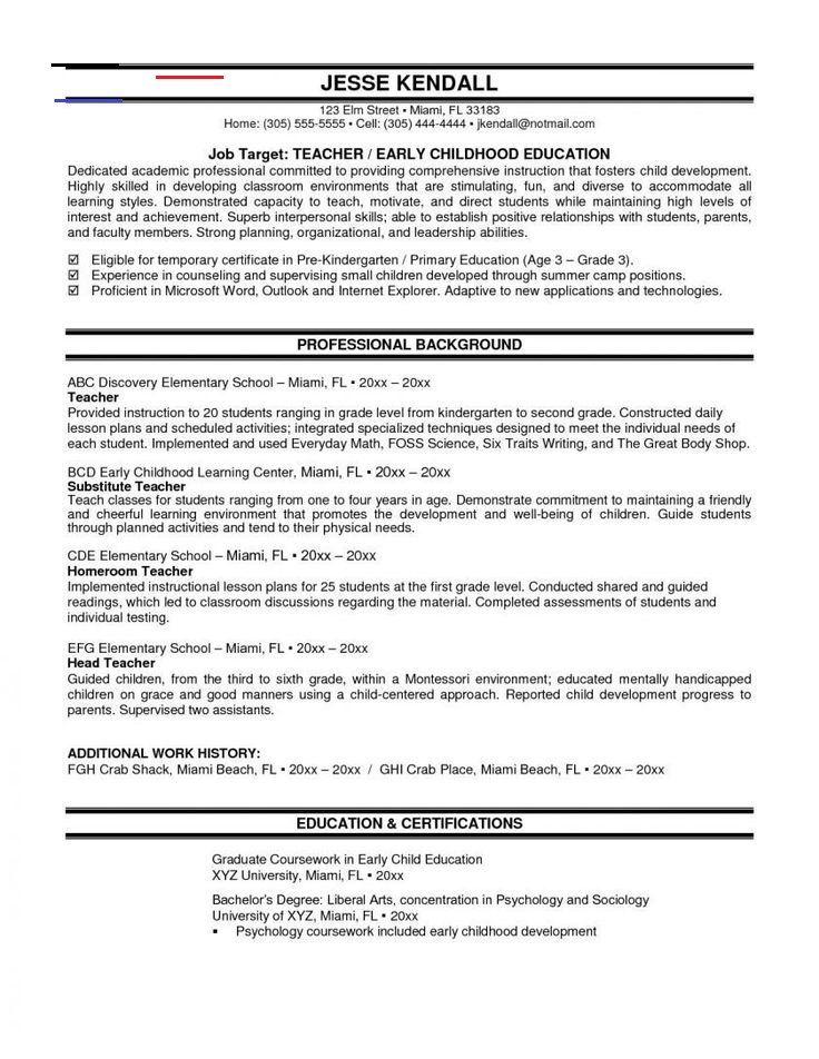 Substitute Teacher Job Description Resume Resumes Examples For Teachers Best Teaching Resume Br In 2020 Template Cover Letteren