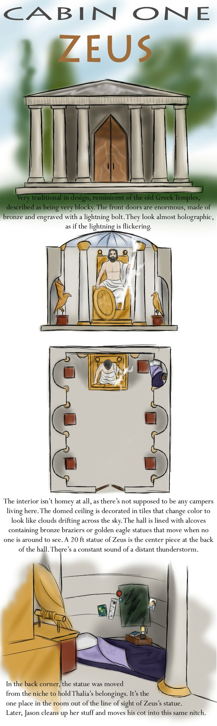 Cabaña #1, Zeus.