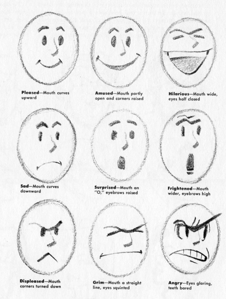 How to draw cartoons, draw cartoon characters, step by ...