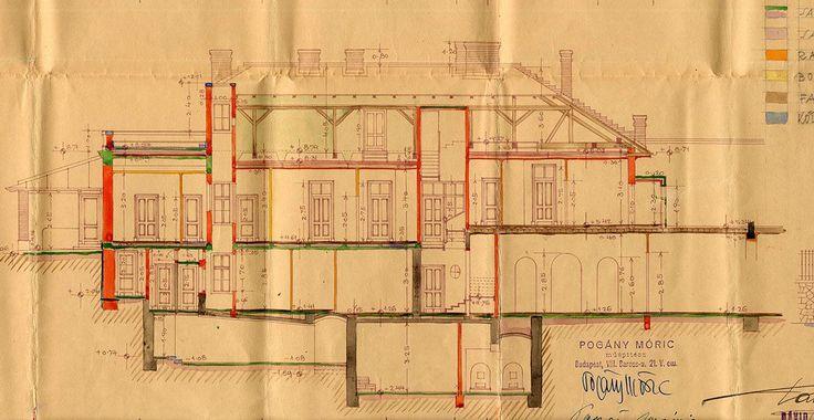 Moric Pogany's plans for Varosmajor utca 24, Budapest, his family home.