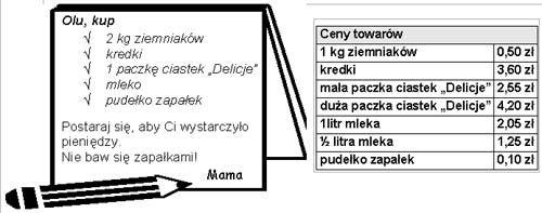 Co sprawdziamy na sprawdzianie - formy zadań sprawdzianu - OKE Kraków