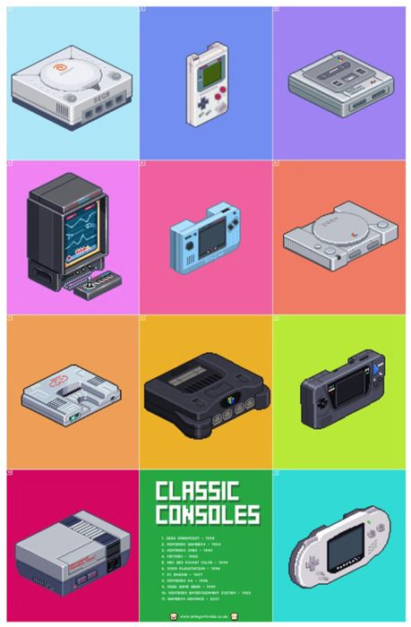 console pixel art classic poster gaming poster cause project