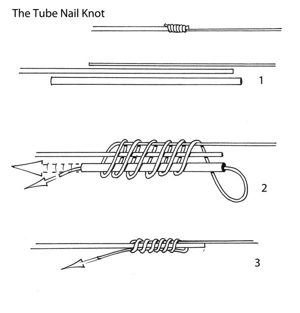 17 best images about fly knots on pinterest fly fishing for Fishing line leader
