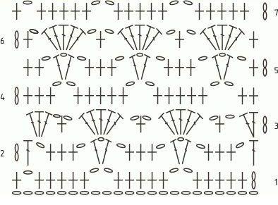 lace-crochet-stitch-diagram