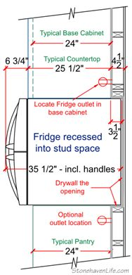 French-door fridge recessed into stud wall. I think my husband might kill me if I add more custom details into our kitchen reno.
