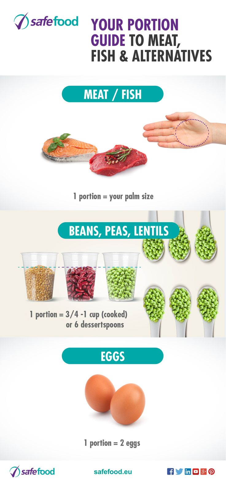 28 best portion sizes images on pinterest portion sizes for Best fish for weight loss