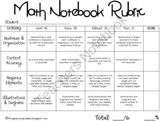 nols leadership educator notebook pdf
