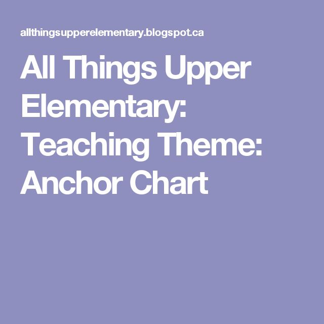 All Things Upper Elementary: Teaching Theme: Anchor Chart
