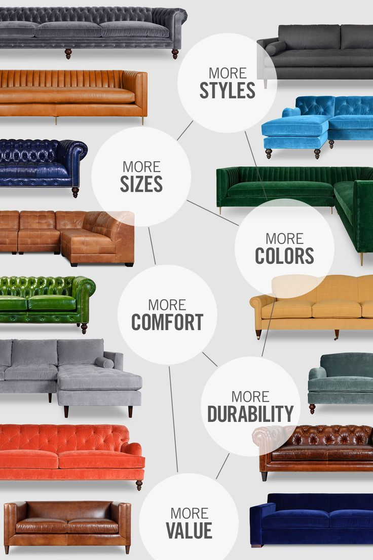 ideas about Ashley Furniture Financing on Pinterest Family