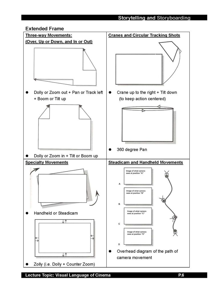 239 best Storyboard Tutorials images on Pinterest Animation - visual storyboard
