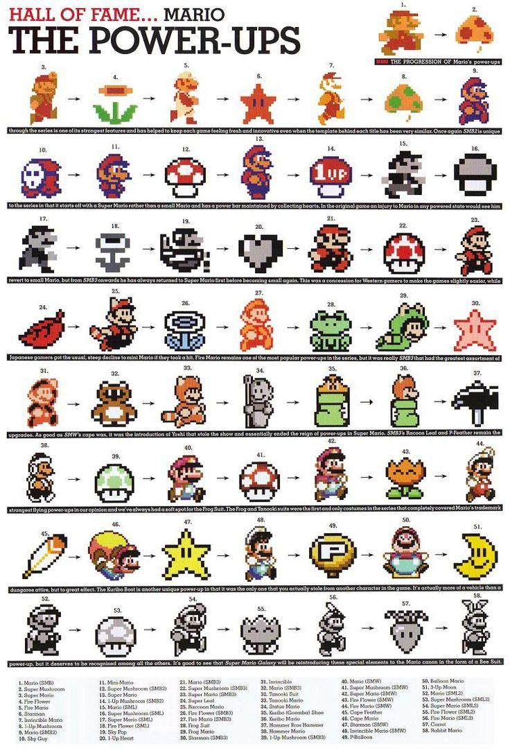 Super Mario Bros Items Cross Stitch Pattern