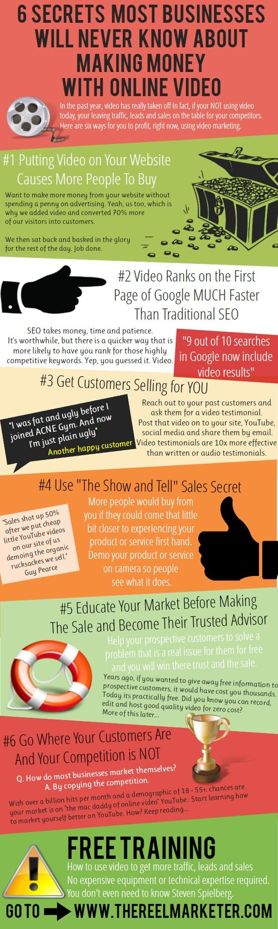 6 Secrets Most Businesses Will Never Know About Making Money With Online Video : infographic