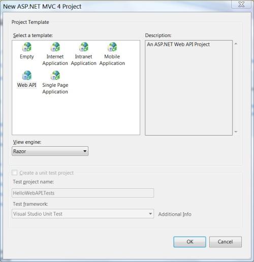 Your First ASP.NET Web API
