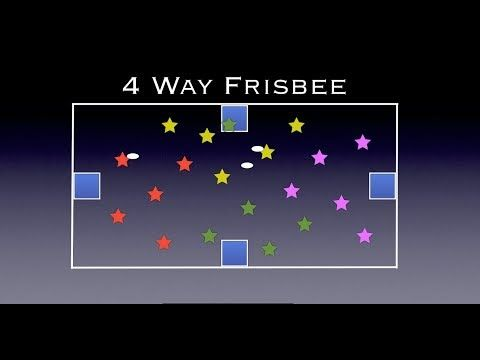 Gym Games - 4 Way Frisbee - YouTube