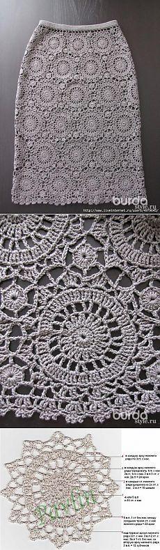 Letras e Artes da Lalá: Saias de crochê, com receitas (fotos: google)